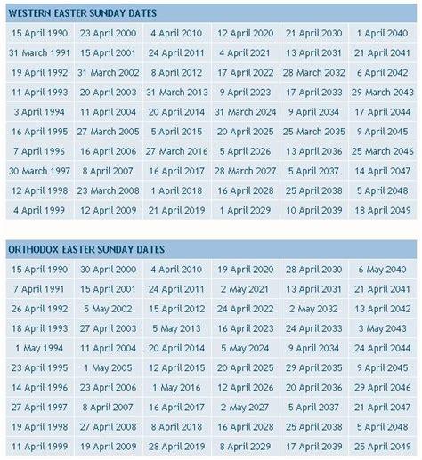 easter dates 2013 calendar year 2015 gregorian hejira