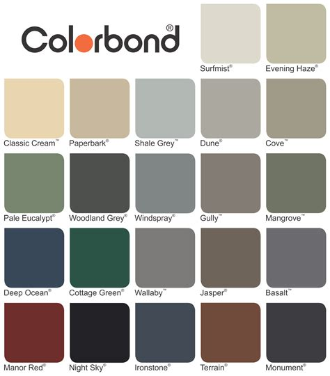 colorbond roofing everlast roofing