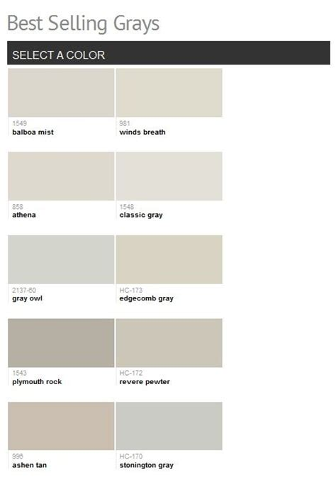 best selling paint colors benjamin moore best selling grays love the classic gray