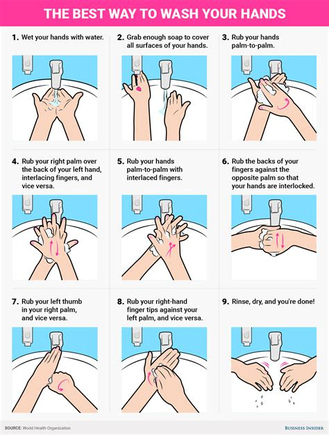 how to wash hand properly in step by step and propery best way to wash your business insider