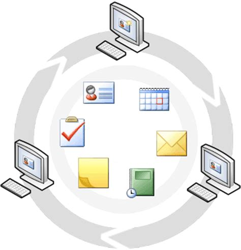 exchange server: how to synchronize a public calendar with