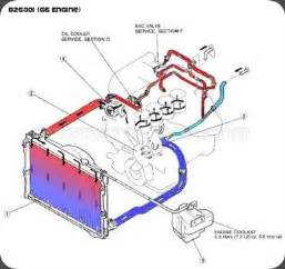 these subaru engine cooling system diagrams may be useful to you