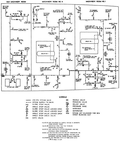 steam boiler piping schematic typical boiler piping diagram typical get free image about wiring diagram