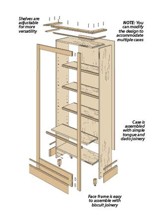 classic bookcase woodsmith plans