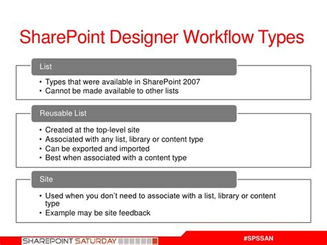 three state workflow sharepoint 2013 sharepoint three state workflow 28 images there s