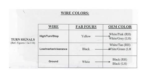jeep wrangler jk turn signal wiring diagram jeep
