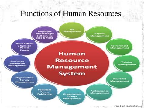Human Resource Development Notes For Mba Ppt by Human Resource Management Ppt