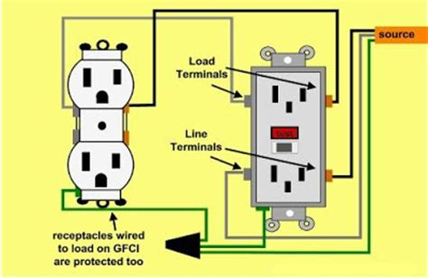 technical travels here is how to wire a gfci receptacle