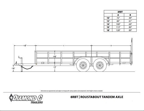 tandem axle utility trailer diagram how to wire a