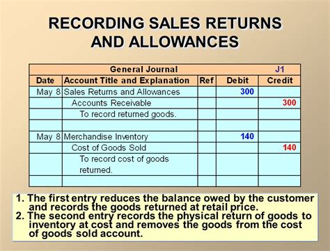Salep Ratun accounting for merchandising operations ppt