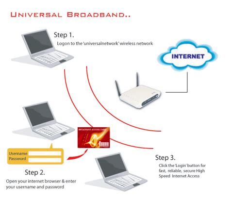 Kisaran Harga Tp Link pemasangan hotspot linux networking mikrotik cctv