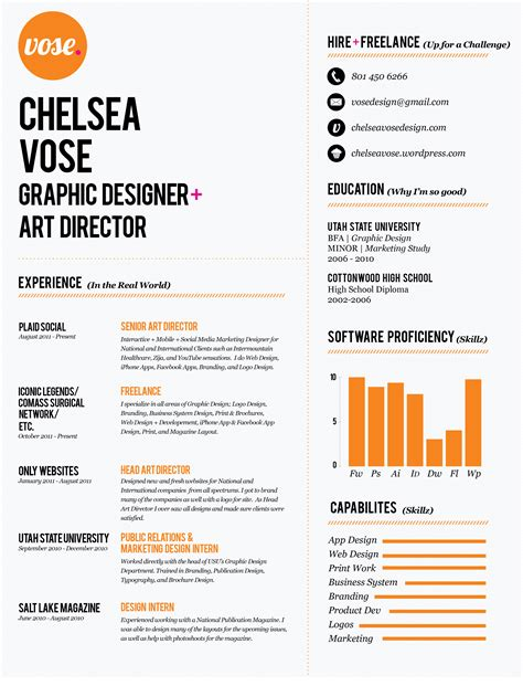 layout artist objective resume
