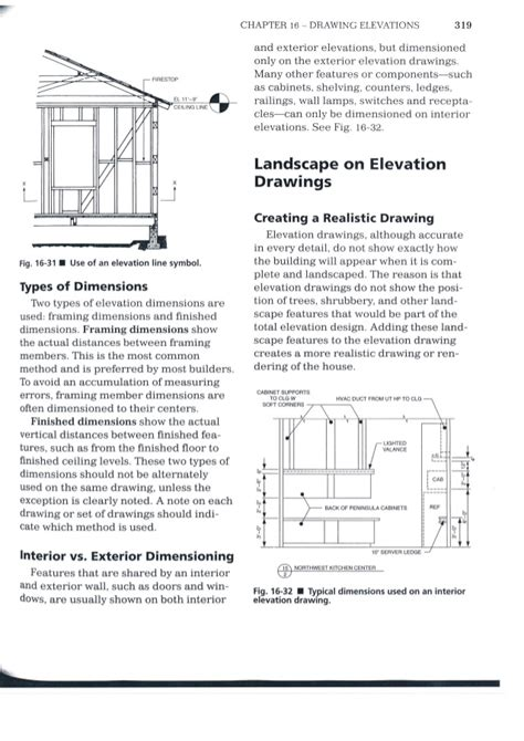 Amazing House Floor Plans designing amp drawing elevations
