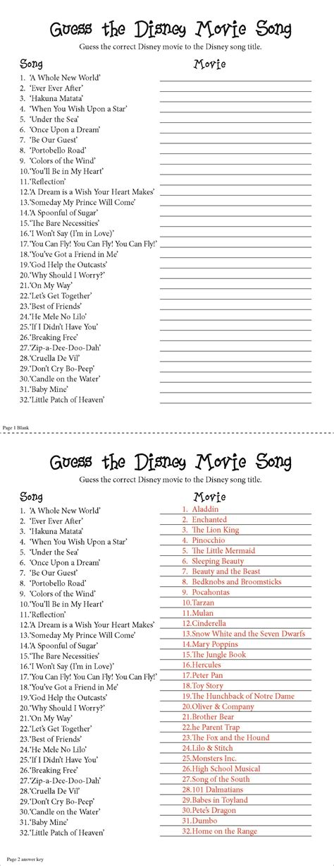 disney themes quiz guess the disney movie song party game i made this for a