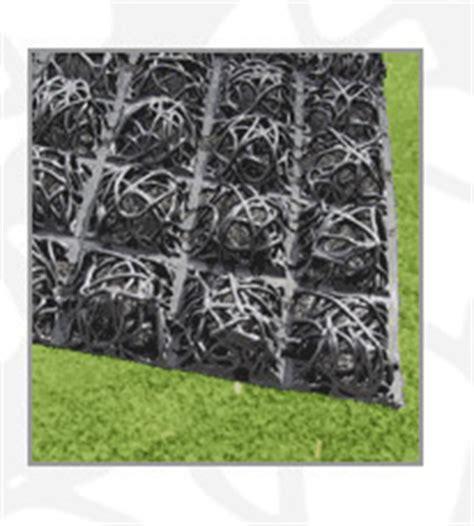 enkadrain geocomposite drainage mat from colbond