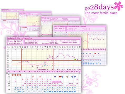 Calendario De Fertilidad Chino Calendario Fertilidad Chino 2014 Imagui