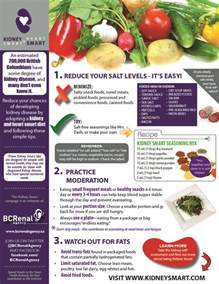 132 best images about ckd on pinterest renal diet kidney foundation and renal failure diet