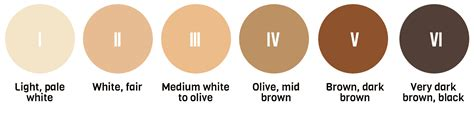 types of skin color choose a device for your skin tone and hair colour we