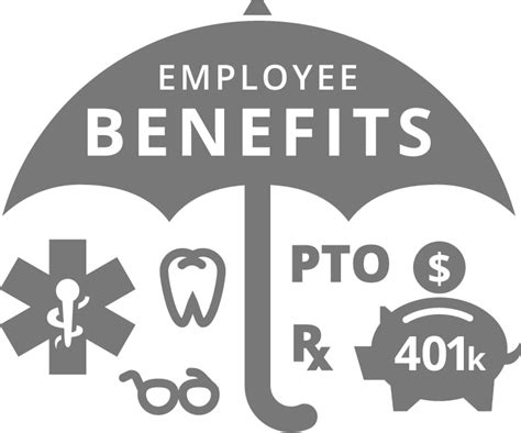 Benefits Of Mba To Employee by How Does The U S Compare On Benefits And Compensation