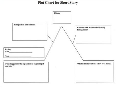 essay structure diagram template short story outline template google search evan
