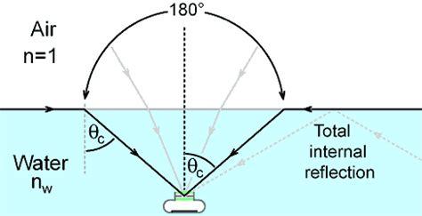 canon ip2700 resetter v1074 vision16alumni org