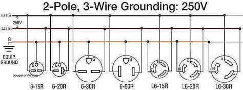 wiring diagram for 220 volt outlet wiring diagram