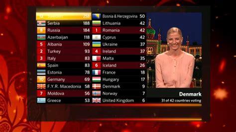 contest 2013 voting vem f 229 r sveriges tolva i finalen av eurovision song
