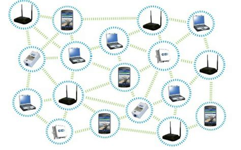 mobile ad hoc network manet manet projects innovative mobile ad hoc network projects