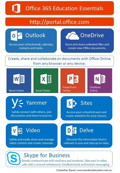 Office 365 Education Office 365 Education Updates Standout Education
