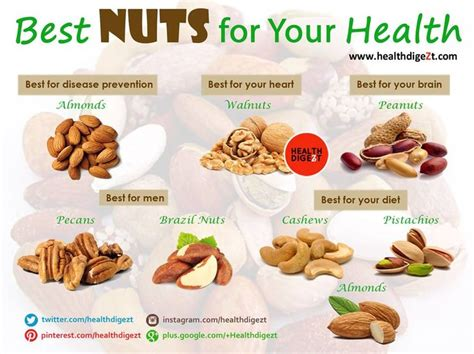 best healthy nuts best nuts for your health read also these healthy tips how