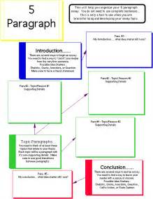5 Paragraph Structure Essay by Writing List Diigo