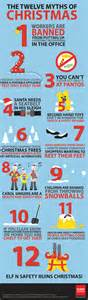 christmas decorations safety home design inspirations
