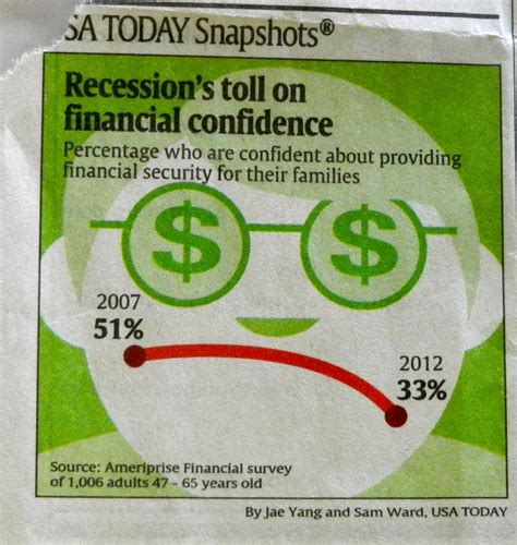 financial security for your family advantages of working