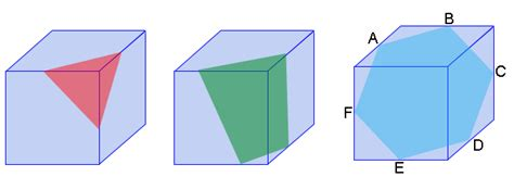 cross section cube algorithm compute the cross section of a cube stack