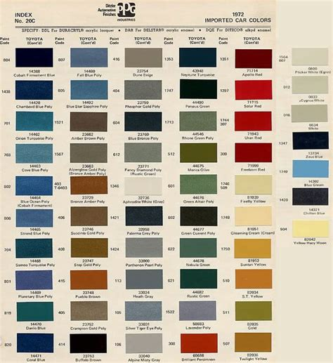 Color Code Toyota Toyota Fj Cruiser Paint Code Location Toyota Get Free