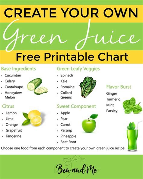 How To Make Your Own Detox Smoothie by How To Create Your Own Green Juice Recipes A Simple