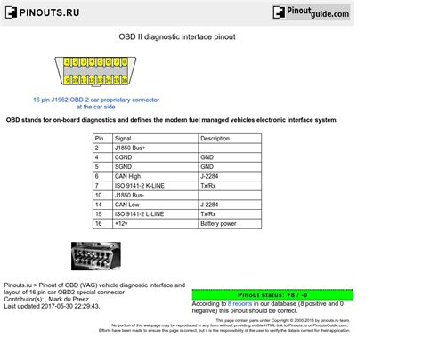 on board diagnostic system 2004 infiniti i parking system obd ii diagnostic interface pinout diagram pinoutguide com
