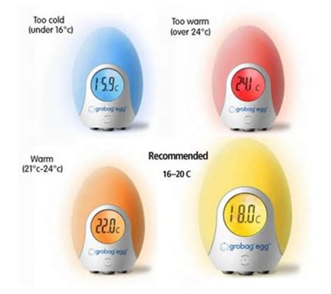 grobag egg tells the room temperature in style newlaunches
