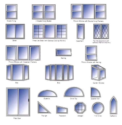Different Windows Designs Windows For Houses Anatomy Of A Window Wk 32 2011 Windows Types Of Window
