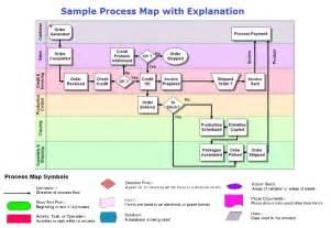 visio 2010 uml diagram visio free engine image for user