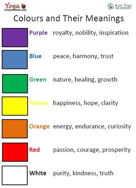 meaning of colors meanings behind mandalas myideasbedroom com