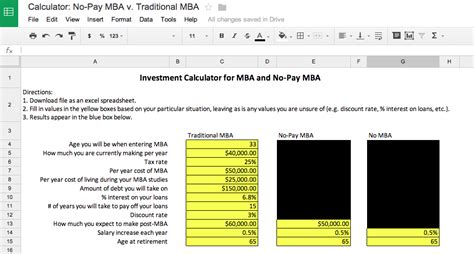 Mba Finance Study Material Free by A No Pay Mba It S Not For Everyone Is It For You