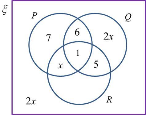 28 6 set venn diagram 28 images 3 3b union of sets spm 6 set venn diagram 28 images 3 3b union of sets spm 3 3b union of ccuart Gallery