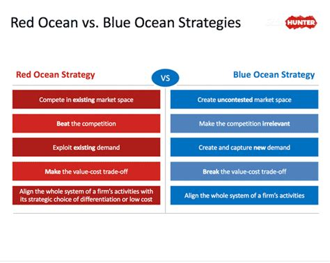 strategy templates powerpoint free blue strategy powerpoint template free
