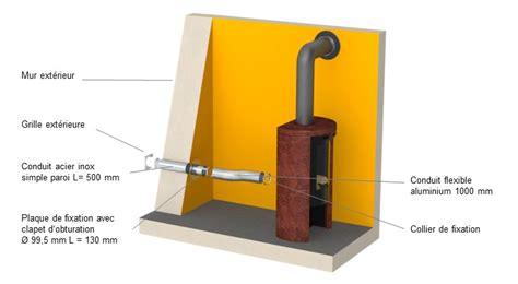 schema conduit cheminee cheminee exterieur bois gallery of chemine bois en
