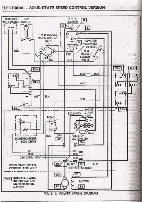 1989 ez go wiring diagram wiring diagram and schematic
