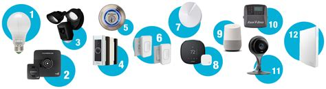 smarthome products 100 smarthome products idevices smart home