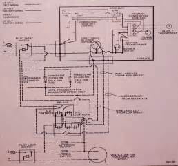 miller burner wiring diagram air furnace diagram wiring diagrams