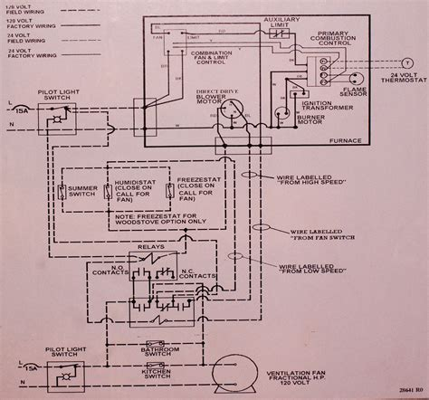 Mobile Home Coleman Furnace Thermostat Wiring Diagram