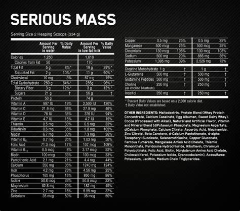 On Serious Mass optimum nutrition serious mass 5 54kg 8 5 bodyfirst nutrition